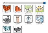 materiaalisymbolit